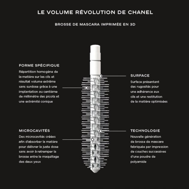 Tusz do rzęs Chanel Le Révolution Volume